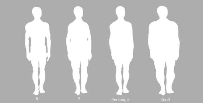 s 39 habiller selon sa morphologie quand on est un homme rond. Black Bedroom Furniture Sets. Home Design Ideas