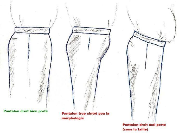Comment choisir son pantalon quand on est un homme fort