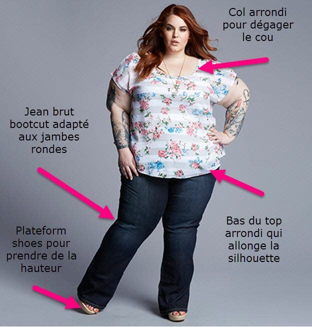 jean bootcut pour femme ronde blog photo populaire de v tements en jeans. Black Bedroom Furniture Sets. Home Design Ideas